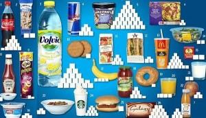 6 sự thật cần biết về việc cho con ăn đường