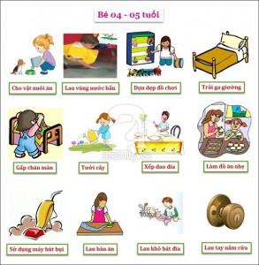 Bảng việc nhà theo độ tuổi mẹ nên khuyến khích bé làm